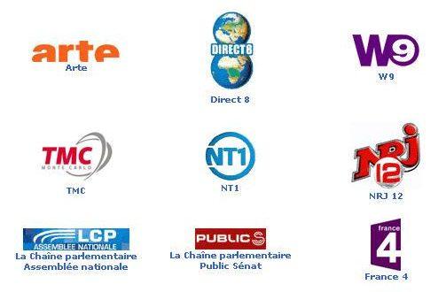 صور ترددات القنوات الفرنسية على النايل سات , الوصول للقنوات الفرنسية على النايل سات