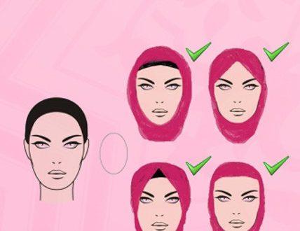 صور طريقة لف الحجاب للوجه الطويل بالصور , الوجه الطويل في الحجاب
