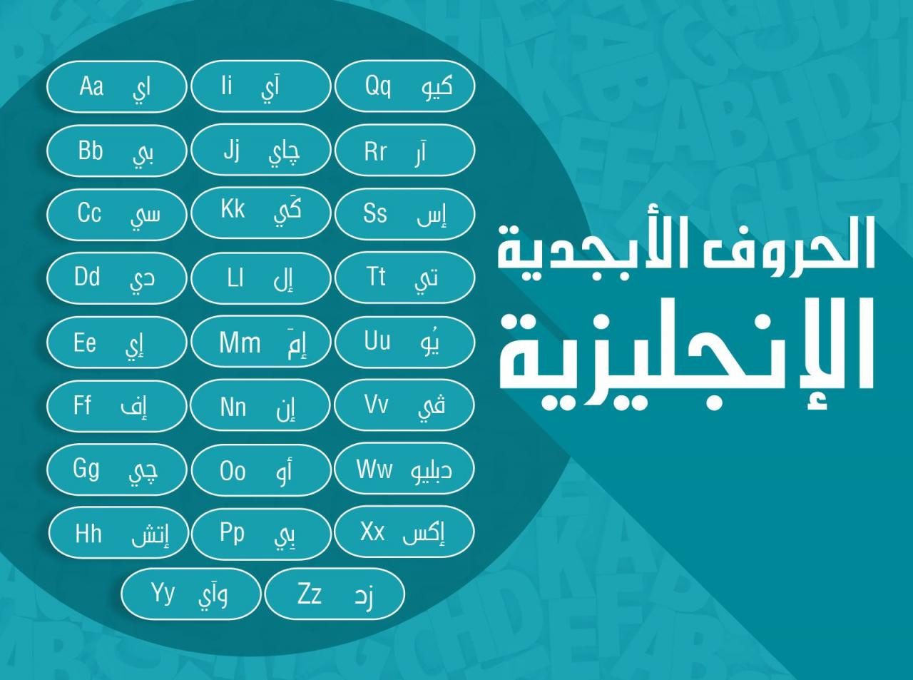 صورة عدد حروف الانجليزي , حروف اللغه الانجليزيه
