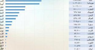 صورة ترتيب الدول حسب المساحة , من هي اكبر دول في المساحة