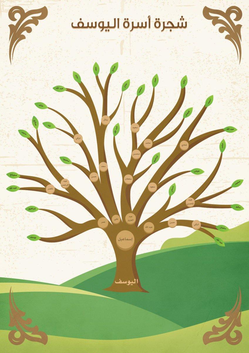 شجرة العائلة فارغة Pdf Shajara